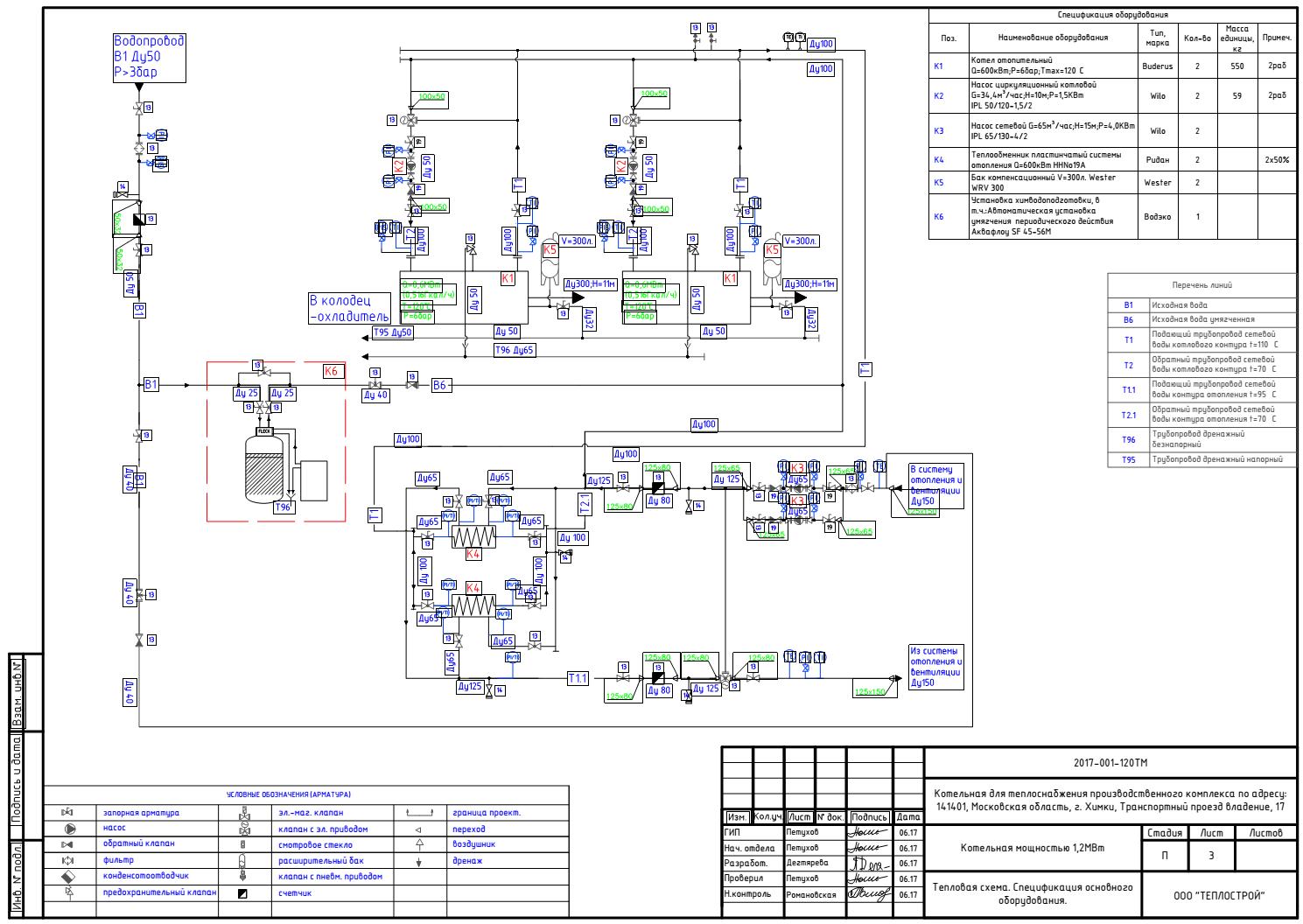 схема блочной модульной котельной